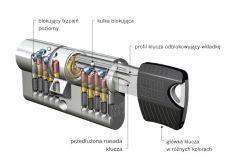 Cylinder Winkhaus RPE 45/50 nickel, certificated cl. 6.2 C, 3 serrated keys