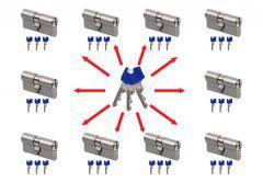 Master key system, key alike with Winkhaus RPS cylinders (30/30x10,